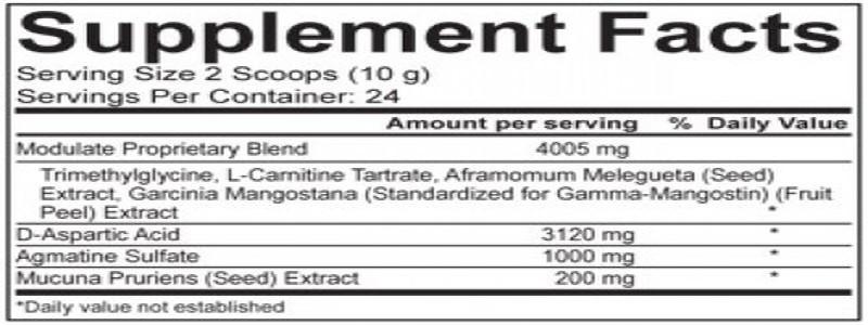 ingredients-de-usp-labs-test-powder
