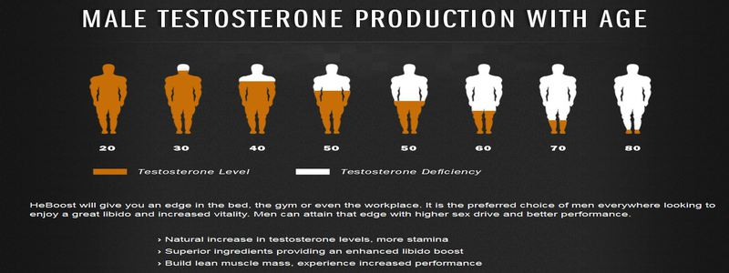low testosterone causes in men