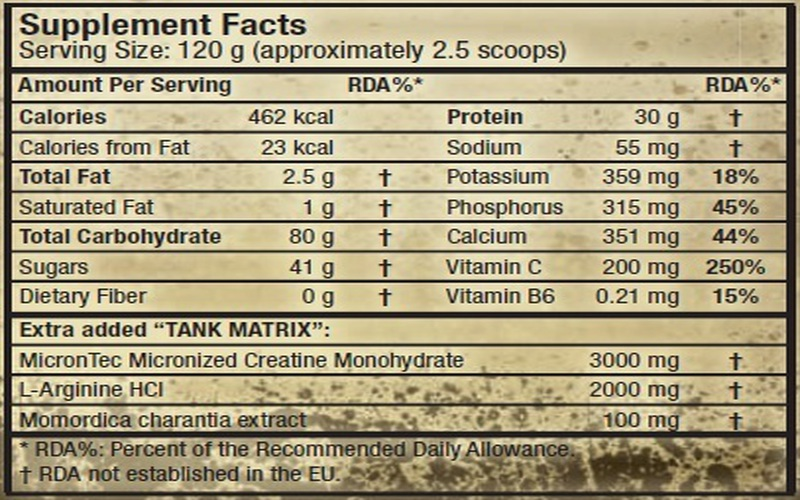ingredients-de-muscle-army-tank
