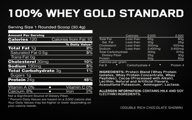 ingredients-de-optimum-nutrition-whey-100%-gold-standard