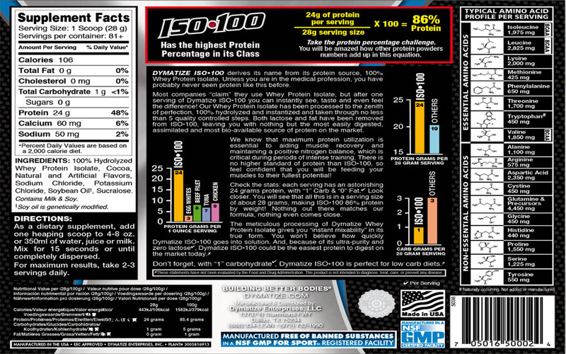 ingredients-dymatize-iso-100