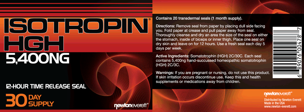 isotropin-hgh-patch-ingredients