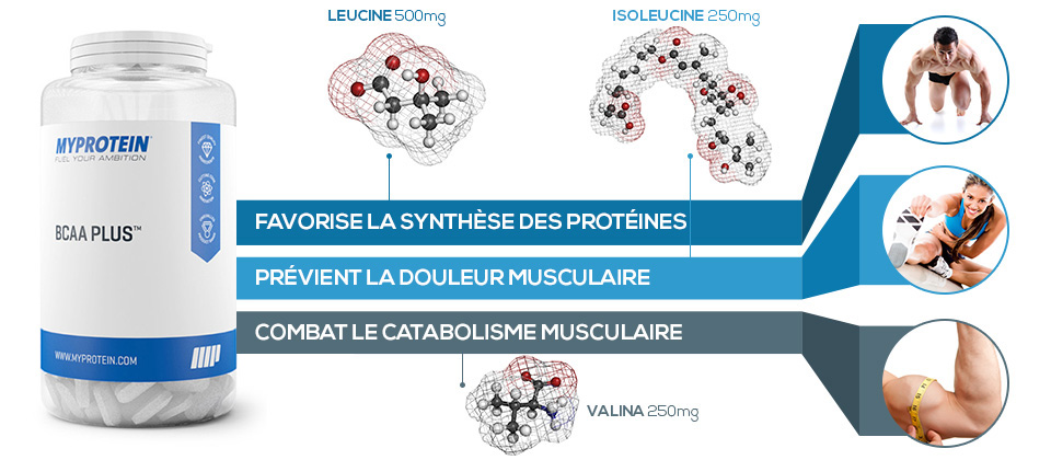 myprotein-bcaa-plus-ingredients